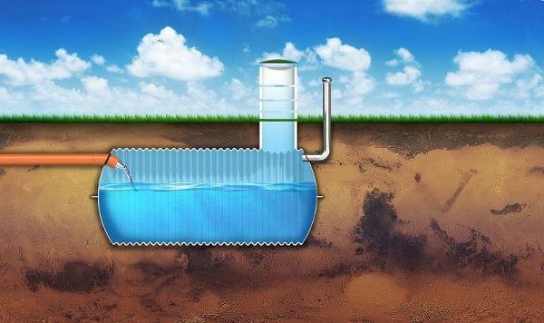 przekrój zbiornika bezodpływowego
