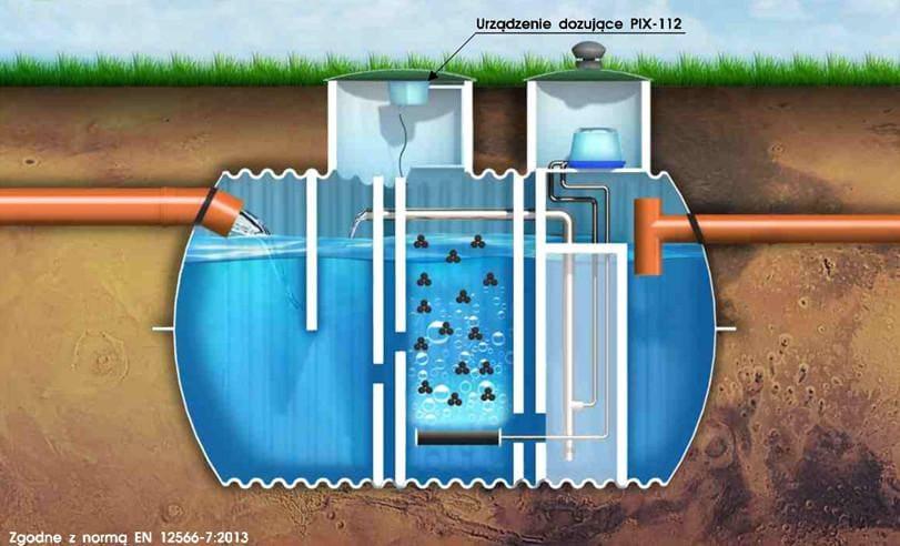 przekrój zbiornika eko-bioch